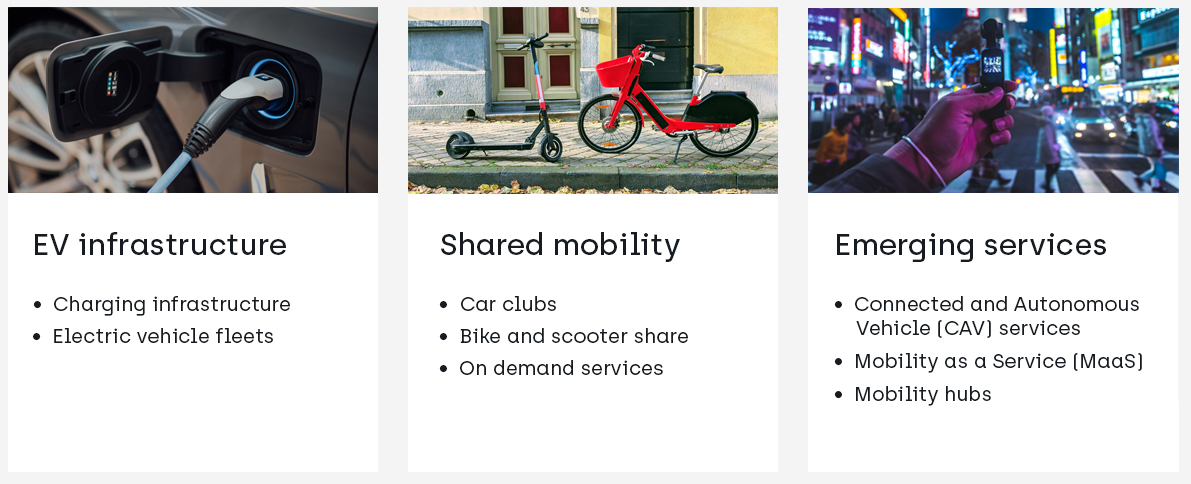 New mobility services